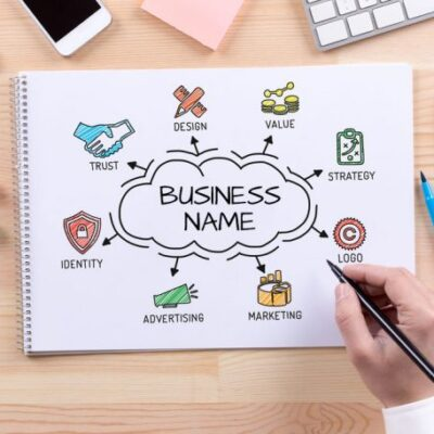 Peter Triassi Montreal – How to Name Your Business